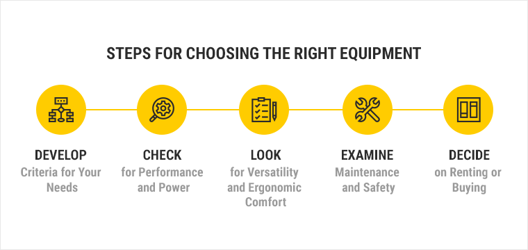 Steps for Choosing the Right Equipment